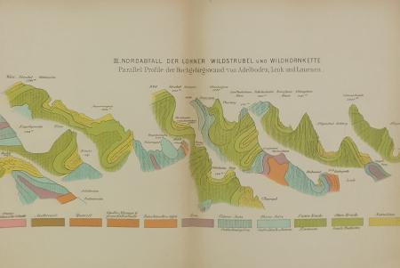 3. Nordabfall der Lohner Wildstrubel und Wildhornkette