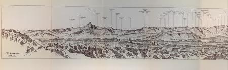 Panorama delle Alpi dalla vedetta del Museo nazionale della montagna al Monte dei Capuccini